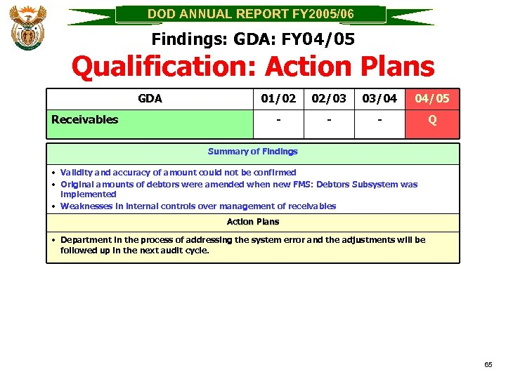 DOD ANNUAL REPORT FY 2005/06 Findings: GDA: FY 04/05 Qualification: Action Plans GDA Receivables