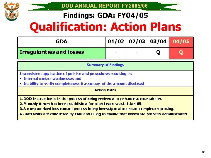 DOD ANNUAL REPORT FY 2005/06 Findings: GDA: FY 04/05 Qualification: Action Plans GDA Irregularities