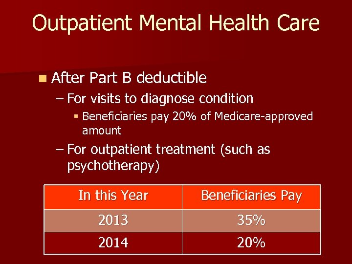 Outpatient Mental Health Care n After Part B deductible – For visits to diagnose