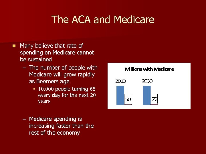 The ACA and Medicare n Many believe that rate of spending on Medicare cannot