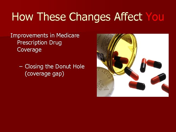 How These Changes Affect You Improvements in Medicare Prescription Drug Coverage – Closing the