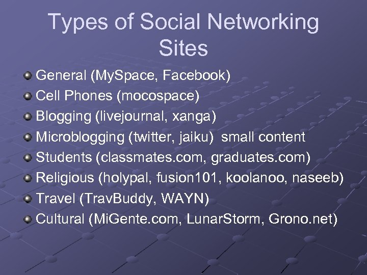 Types of Social Networking Sites General (My. Space, Facebook) Cell Phones (mocospace) Blogging (livejournal,