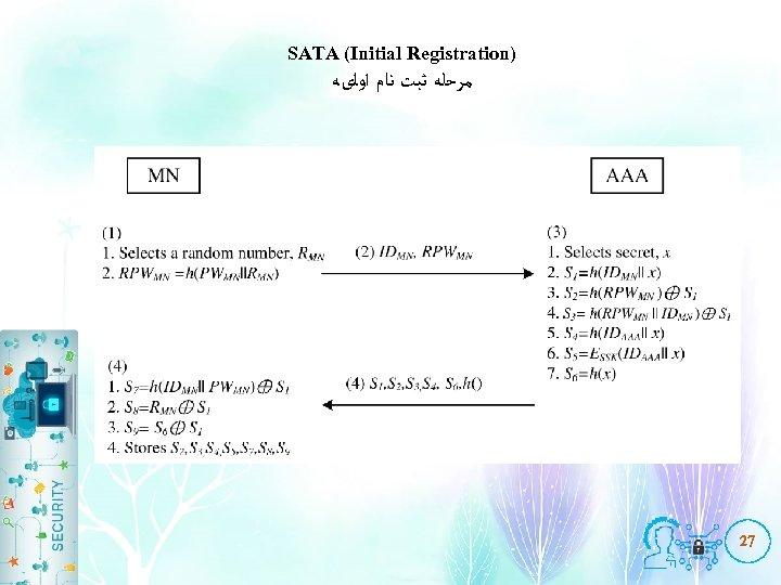 SATA (Initial Registration) ﻣﺮﺣﻠﻪ ﺛﺒﺖ ﻧﺎﻡ ﺍﻭﻟیﻪ 27