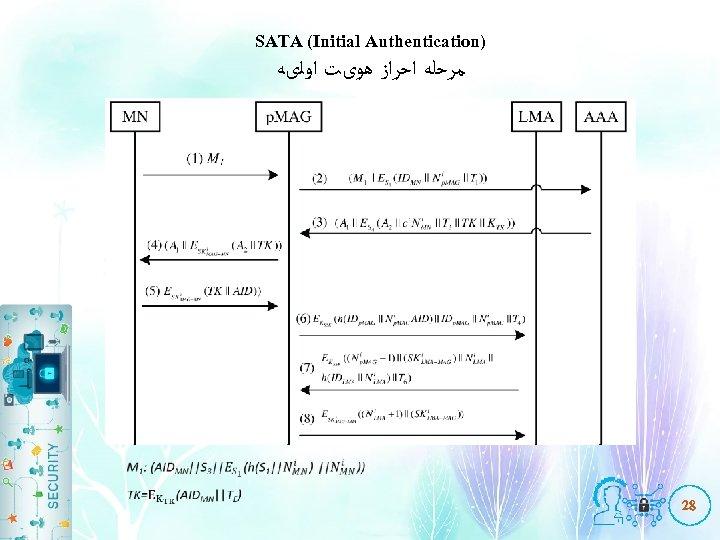 SATA (Initial Authentication) ﻣﺮﺣﻠﻪ ﺍﺣﺮﺍﺯ ﻫﻮیﺖ ﺍﻭﻟیﻪ 28