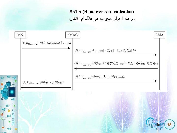 ) SATA (Handover Authentication ﻣﺮﺣﻠﻪ ﺍﺣﺮﺍﺯ ﻫﻮیﺖ ﺩﺭ ﻫﻨگﺎﻡ ﺍﻧﺘﻘﺎﻝ 92