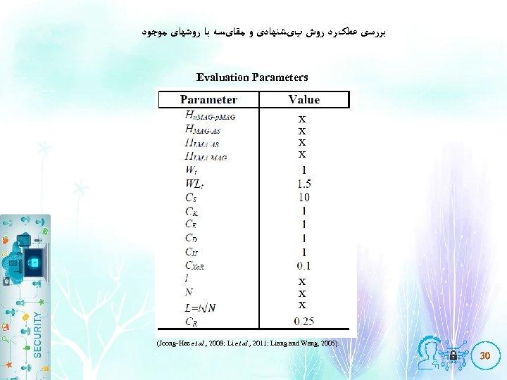 ﺑﺮﺭﺳی ﻋﻤﻠکﺮﺩ ﺭﻭﺵ پیﺸﻨﻬﺎﺩی ﻭ ﻣﻘﺎیﺴﻪ ﺑﺎ ﺭﻭﺷﻬﺎی ﻣﻮﺟﻮﺩ Evaluation Parameters X X