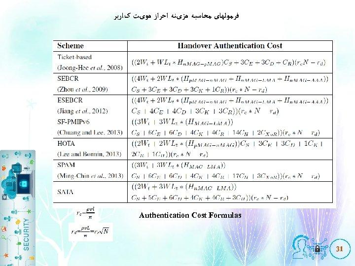 ﻓﺮﻣﻮﻟﻬﺎی ﻣﺤﺎﺳﺒﻪ ﻫﺰیﻨﻪ ﺍﺣﺮﺍﺯ ﻫﻮیﺖ کﺎﺭﺑﺮ Authentication Cost Formulas 13