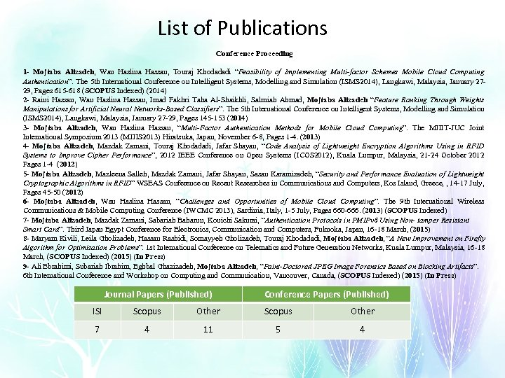 List of Publications Conference Proceeding 1 - Mojtaba Alizadeh, Wan Haslina Hassan, Touraj Khodadadi
