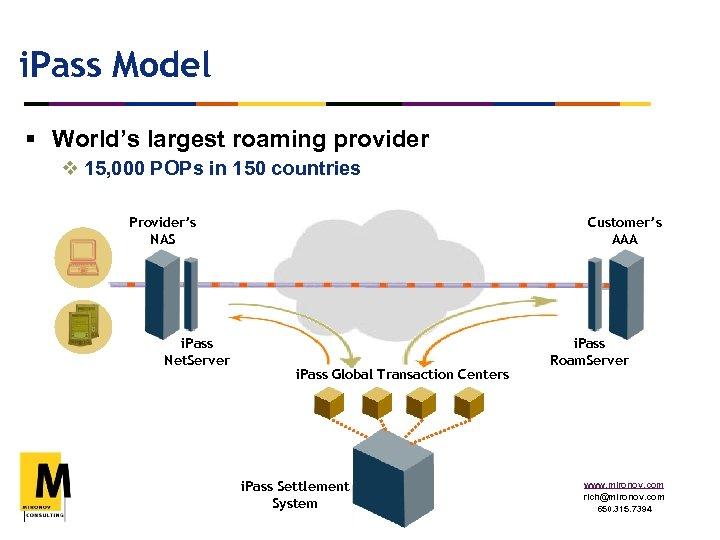 i. Pass Model § World's largest roaming provider v 15, 000 POPs in 150