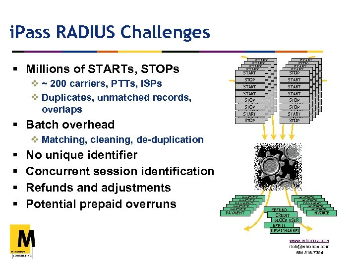 i. Pass RADIUS Challenges § Millions of STARTs, STOPs v ~ 200 carriers, PTTs,