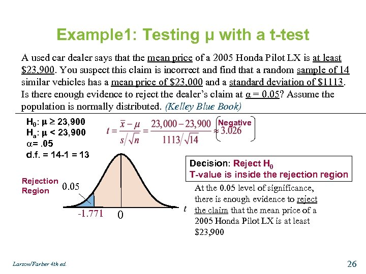 Example 1: Testing μ with a t-test A used car dealer says that the