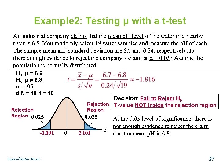 Example 2: Testing μ with a t-test An industrial company claims that the mean