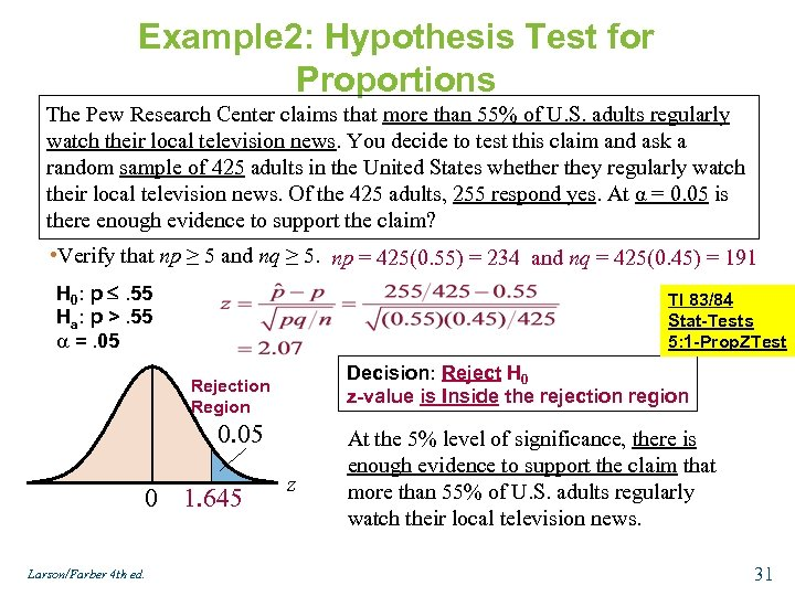 Example 2: Hypothesis Test for Proportions The Pew Research Center claims that more than