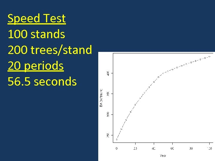 Speed Test 100 stands 200 trees/stand 20 periods 56. 5 seconds