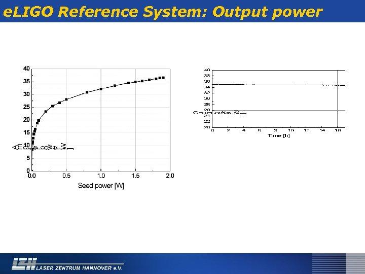 e. LIGO Reference System: Output power