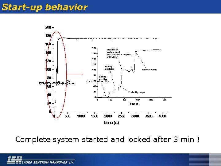 Start-up behavior Complete system started and locked after 3 min !