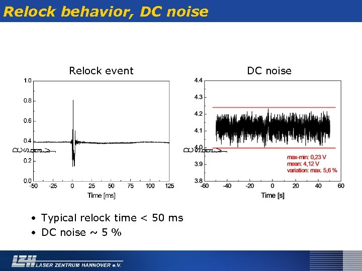 Relock behavior, DC noise Relock event • Typical relock time < 50 ms •