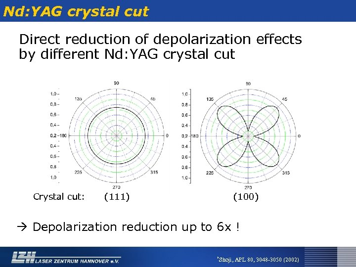 Nd: YAG crystal cut Direct reduction of depolarization effects by different Nd: YAG crystal