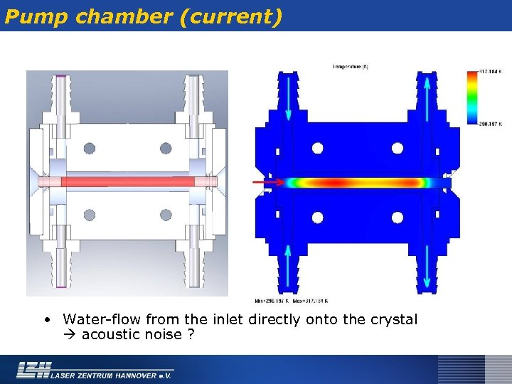 Pump chamber (current) • Water-flow from the inlet directly onto the crystal acoustic noise
