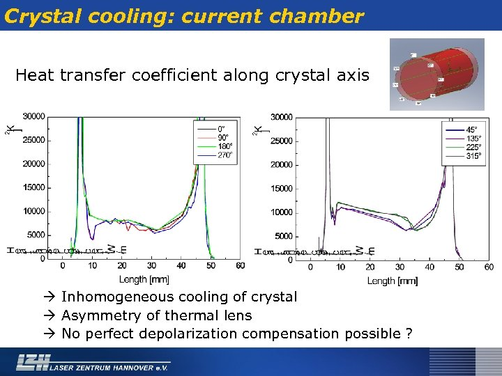 Crystal cooling: current chamber Heat transfer coefficient along crystal axis Inhomogeneous cooling of crystal