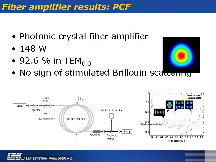 Fiber amplifier results: PCF • • Photonic crystal fiber amplifier 148 W 92. 6