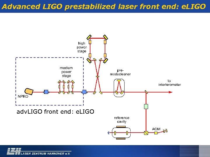 Advanced LIGO prestabilized laser front end: e. LIGO adv. LIGO front end: e. LIGO