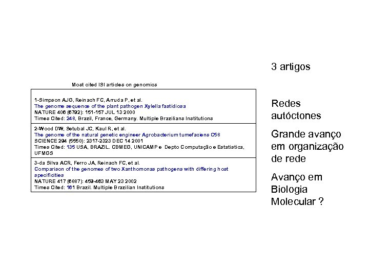 3 artigos Most cited ISI articles on genomics 1 -Simpson AJG, Reinach FC, Arruda