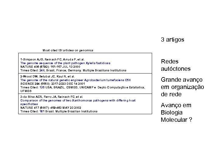 3 artigos Most cited ISI articles on genomics 1 -Simpson AJG, Reinach FC, Arruda