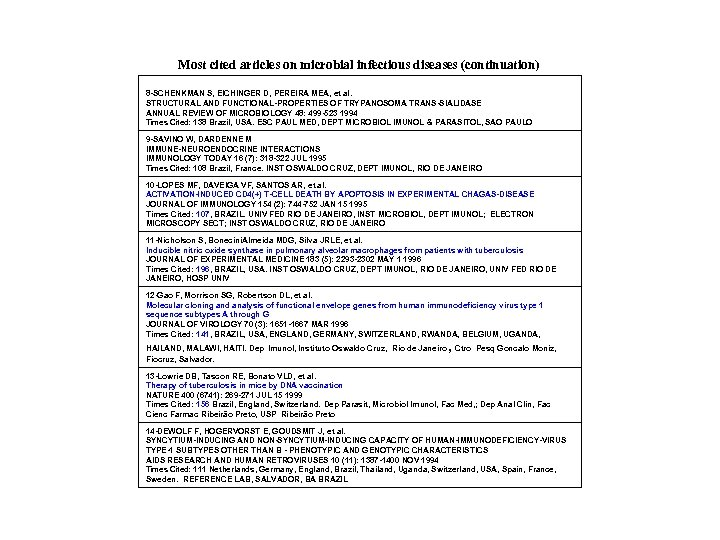 Most cited articles on microbial infectious diseases (continuation) 8 -SCHENKMAN S, EICHINGER D, PEREIRA