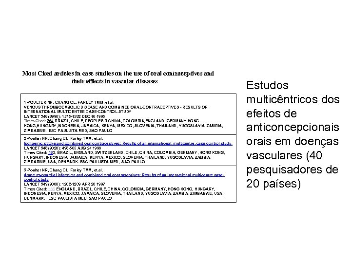 Most Cited articles in case studies on the use of oral contraceptives and their