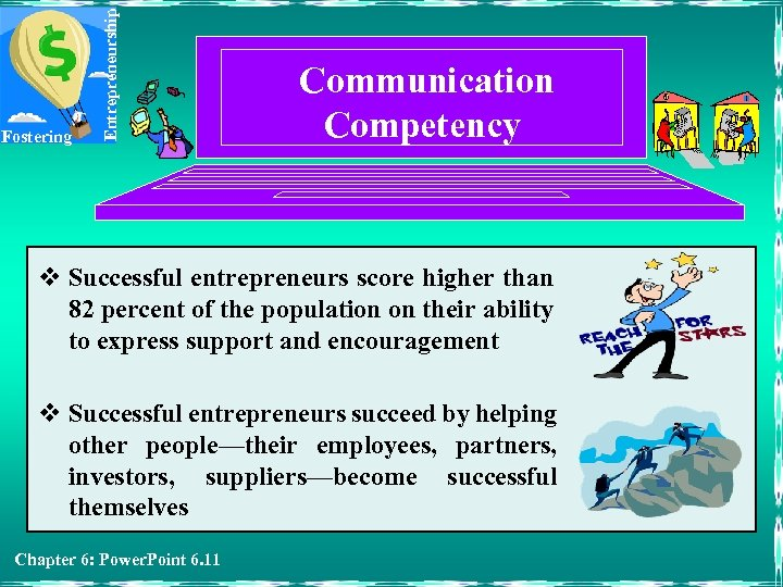 Entrepreneurship Fostering Communication Competency v Successful entrepreneurs score higher than 82 percent of the