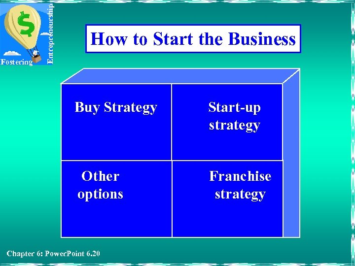 Entrepreneurship Fostering How to Start the Business Buy Strategy Start-up strategy Other options Franchise