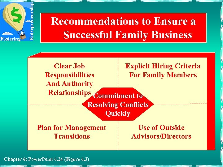 Entrepreneurship Fostering Recommendations to Ensure a Successful Family Business Clear Job Explicit Hiring Criteria