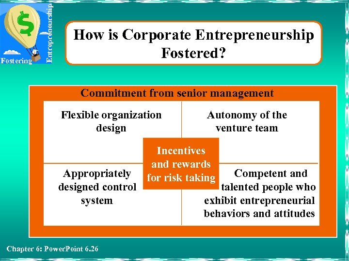 Entrepreneurship Fostering How is Corporate Entrepreneurship Fostered? Commitment from senior management Flexible organization design