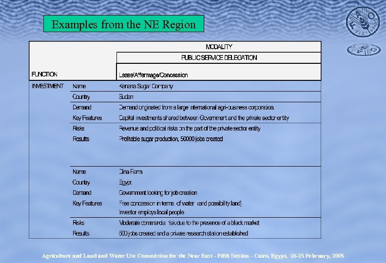 Examples from the NE Region Agriculture and Land Water Use Commission for the Near
