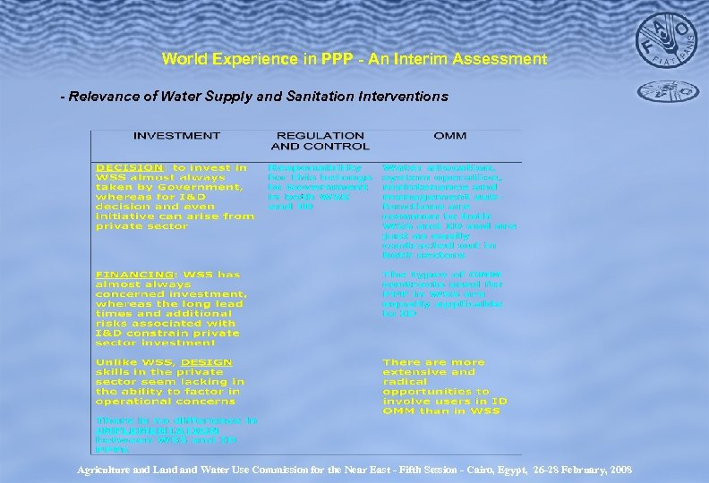 World Experience in PPP - An Interim Assessment - Relevance of Water Supply and