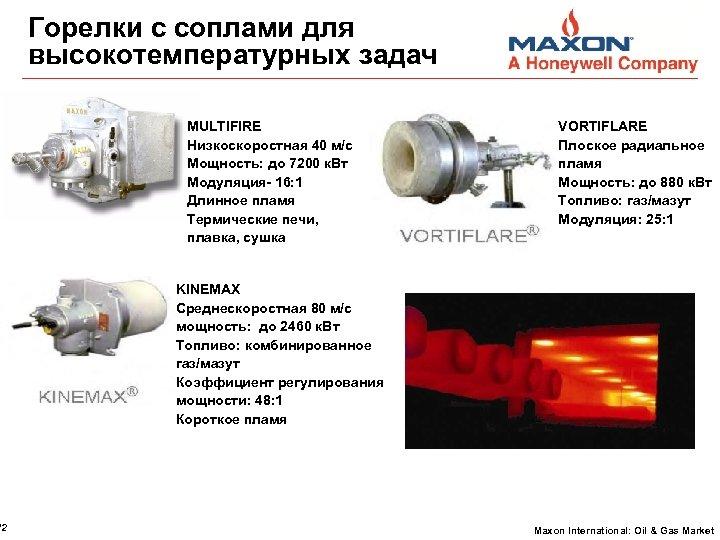 12 Горелки с соплами для высокотемпературных задач MULTIFIRE Низкоскоростная 40 м/с Мощность: до 7200