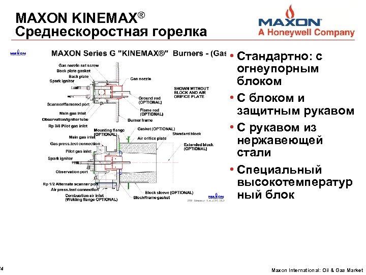 14 MAXON KINEMAX® Среднескоростная горелка • Стандартно: с огнеупорным блоком • С блоком и
