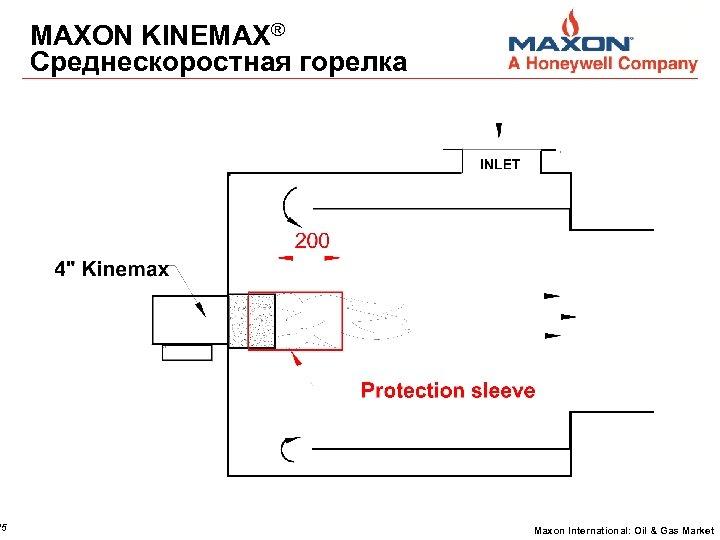 15 MAXON KINEMAX® Среднескоростная горелка Maxon International: Oil & Gas Market