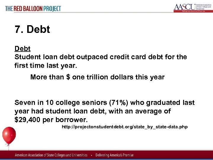 Red Balloon Project 7. Debt Student loan debt outpaced credit card debt for the