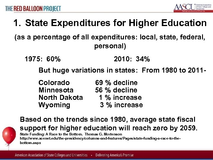 Red Balloon Project 1. State Expenditures for Higher Education (as a percentage of all