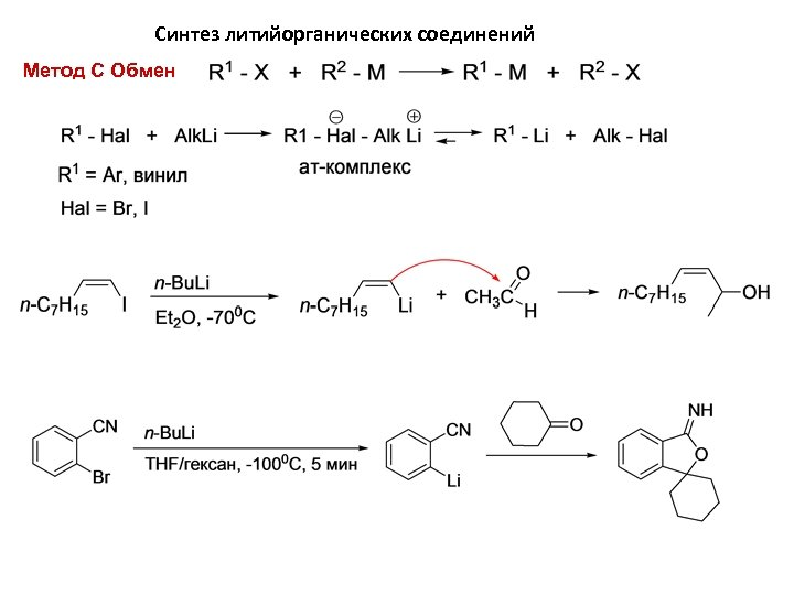 Синтез литийорганических соединений Метод С Обмен
