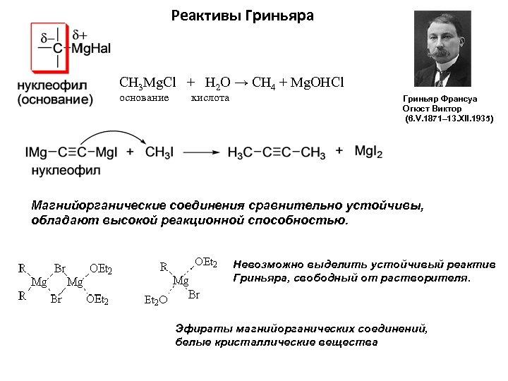 Реактивы Гриньяра CH 3 Mg. Cl + H 2 O → CH 4 +