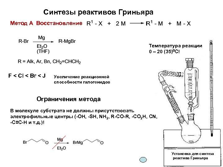 Синтезы реактивов Гриньяра Метод А Восстановление Температура реакции 0 – 20 (35)0 С! F