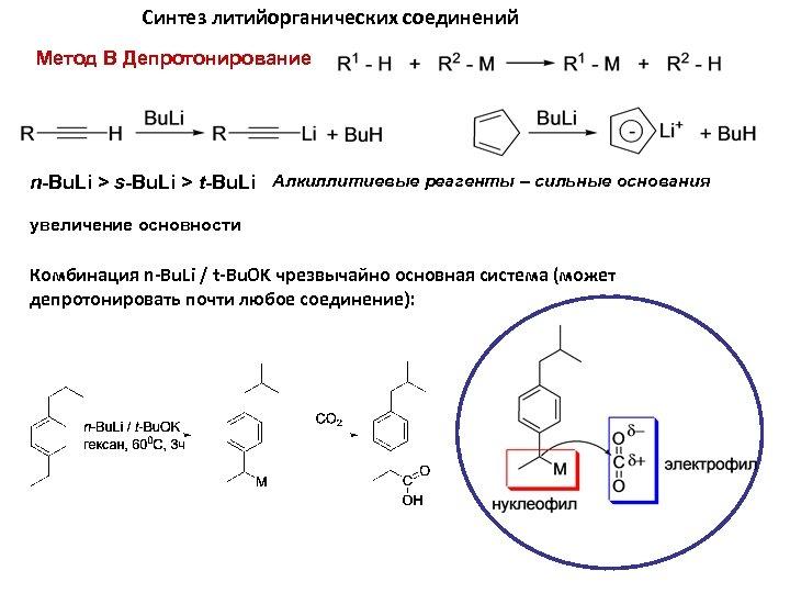 Синтез литийорганических соединений Метод В Депротонирование n-Bu. Li > s-Bu. Li > t-Bu. Li