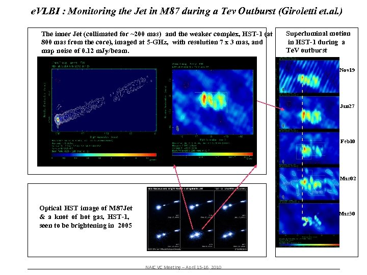 e. VLBI : Monitoring the Jet in M 87 during a Tev Outburst (Giroletti