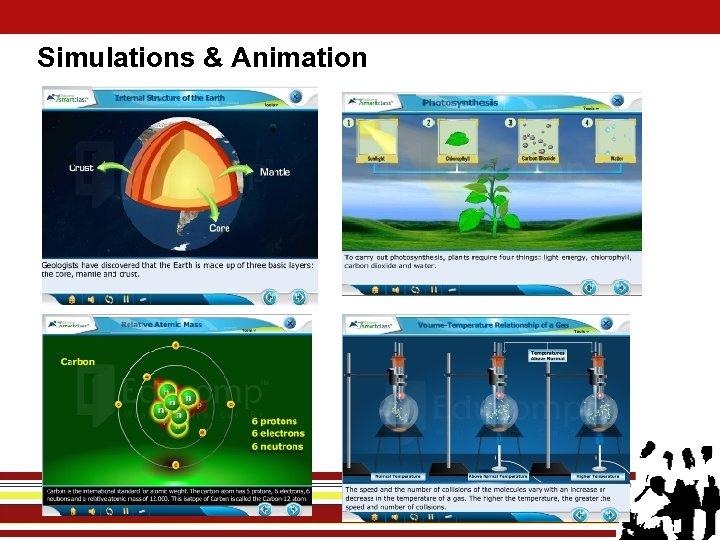 Simulations & Animation