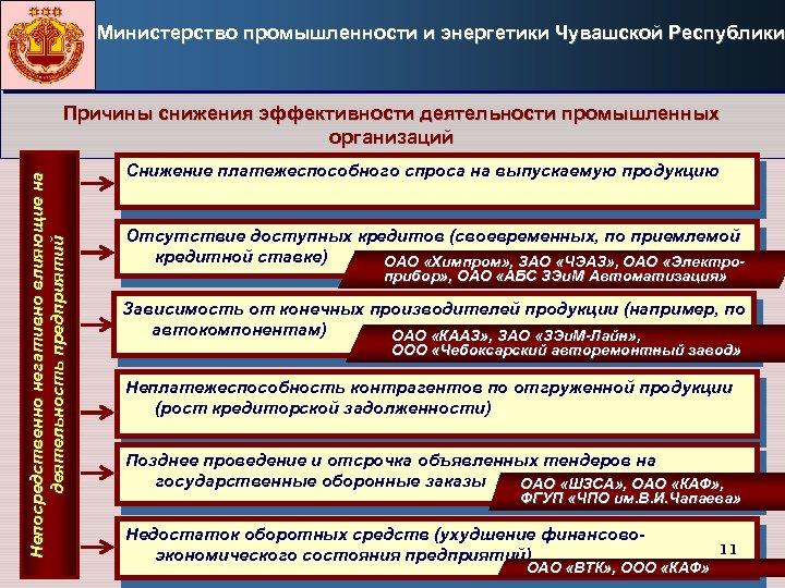 Министерство промышленности и энергетики Чувашской Республики Непосредственно негативно влияющие на деятельность предприятий Причины снижения
