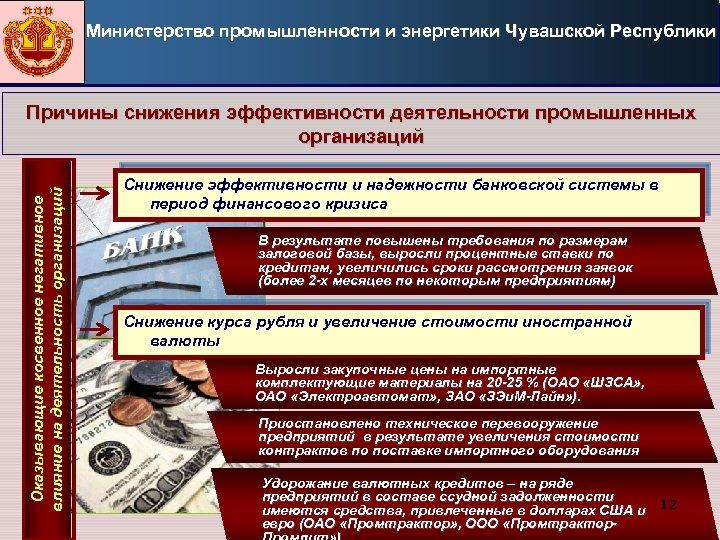 Министерство промышленности и энергетики Чувашской Республики Оказывающие косвенное негативное влияние на деятельность организаций Причины