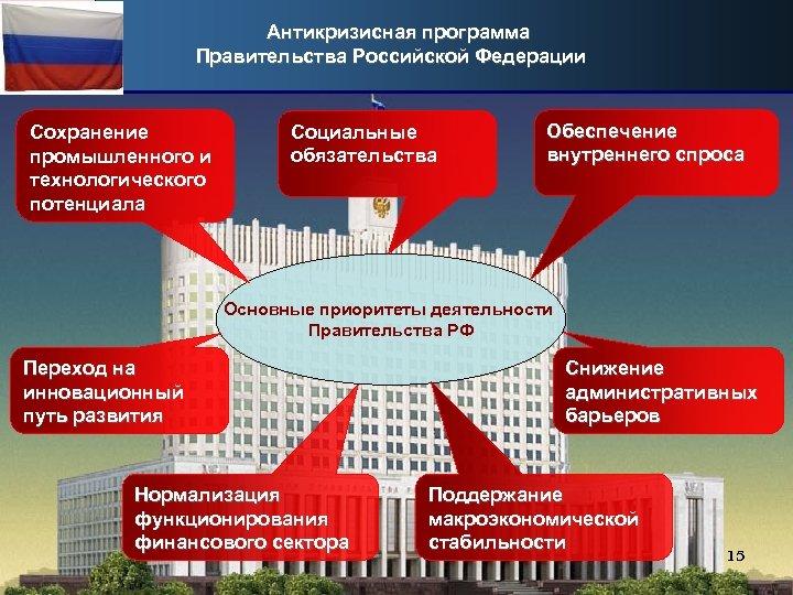 Антикризисная программа Правительства Российской Федерации Сохранение промышленного и технологического потенциала Социальные обязательства Обеспечение внутреннего